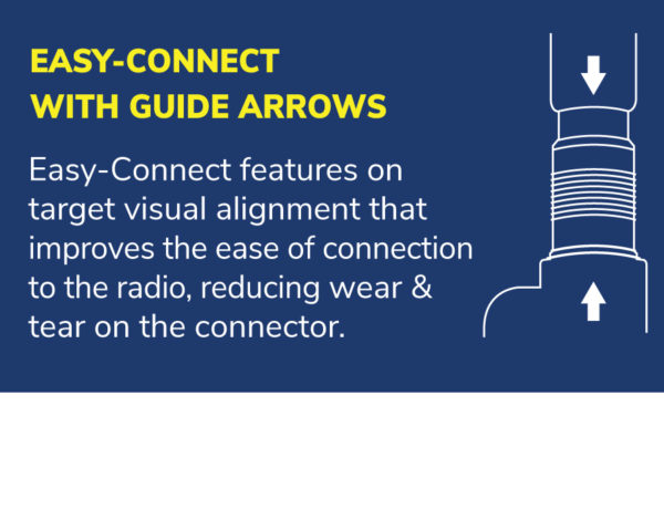 Easy-Connect Description
