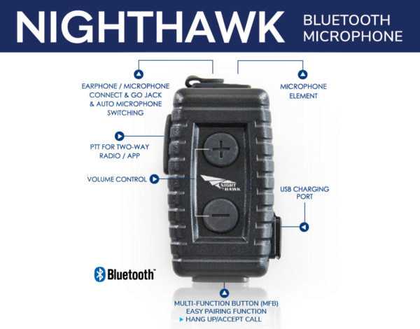 Nighthawk Diagram